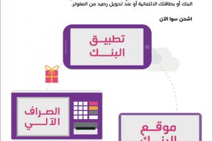 عروض سوا من الاتصالات السعودية 20% رصيد إضافي مع كل شحن إلكتروني