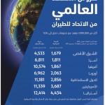 في الاتحاد للطيران عروض المقعد العالمي
