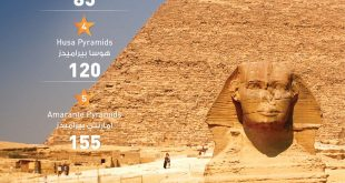 عروض فرسان للسياحه و السفر منها للقاهرة