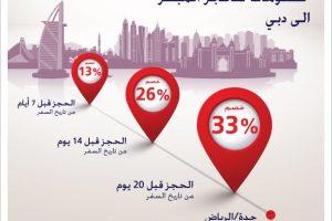 الخطوط السعودية يسلمون عليكم ويقولون تبي دبي احجز بدري واحصل على خصومات %