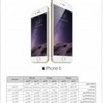 ايفون6 مع شبكة أفضل وتغطية أوسع .. من الاتصالات السعودية